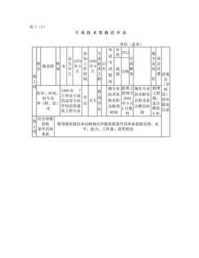 表三:专业技术资格送审表(改1)