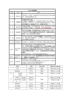 大学英语四级考试流程及题型分值分布