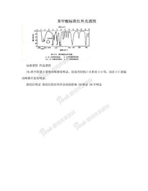 苯甲酸标准红外光谱图