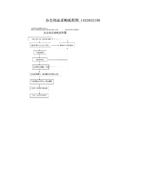 办公用品采购流程图_1422832198