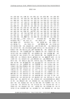 (精心总结)高中语文错别字1000