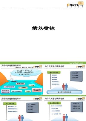 物业管理公司职能部门绩效考核培训..