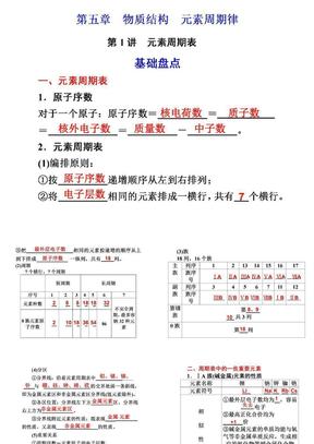 2013化学一轮复习课件:第五章 第1讲 元素周期表