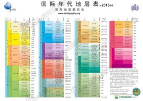 国际年代地层表2013