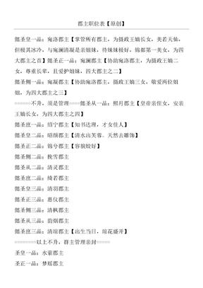郡主职位表【原创】 (2).doc