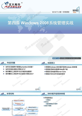 网络维护实战_CHAP04_Windows_2008系统管理实战