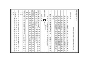 嘉定县志卷3-4