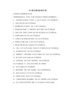 50部喜剧电影排行榜
