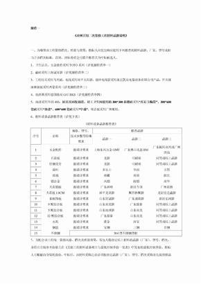 漳州宾馆二次装修工程材料品牌说明