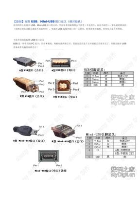 标准USB,Mini-USB接口定义(绝对经典)
