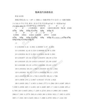 饱和蒸汽热焓值表