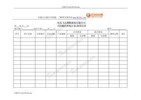 0301-11合同履约率统计表