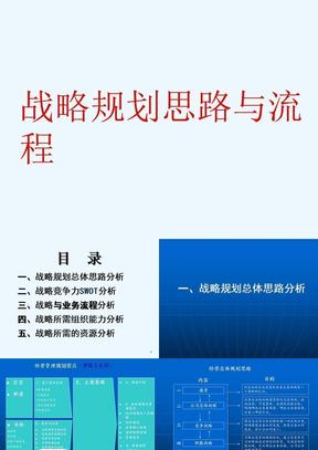 战略规划思路与流程图 ppt课件
