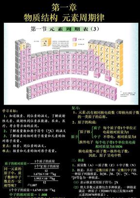 元素周期表高中化学课件