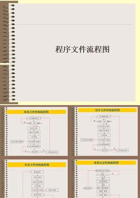 程序文件流程图 ppt课件