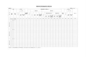 预算单位财政拨款收支情况表