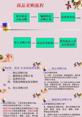 商品采购流程(ppt 15页)