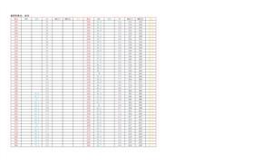 国家标准硬度转换表.xls