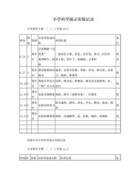 小学实验室使用记录表