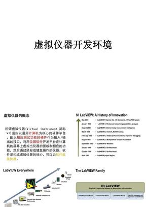 LabVIEW软件介绍