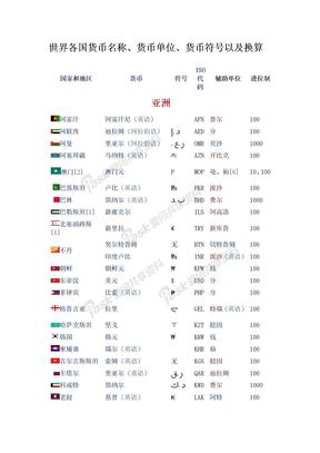 世界各国货币名称、货币单位、货币符号以及换算