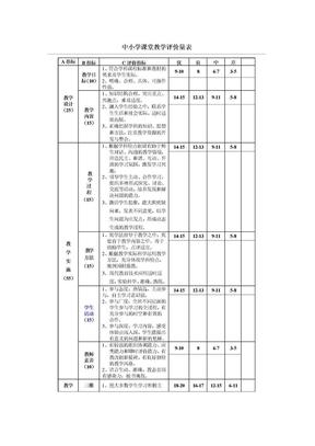 中小学课堂教学评价量表