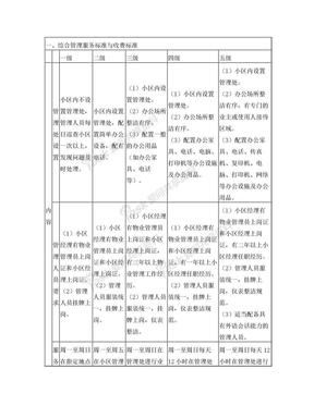 物业服务等级标准(1-5级对比表)