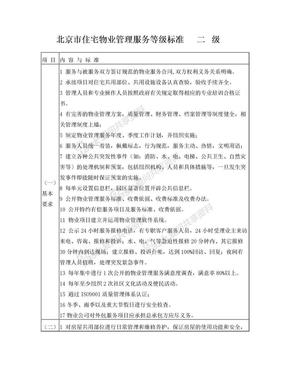 北京住宅物业管理服务等级标准二级
