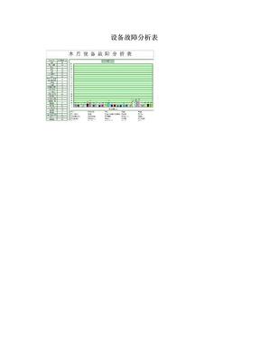 设备故障分析表