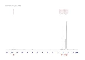壬二酸核磁氢谱图