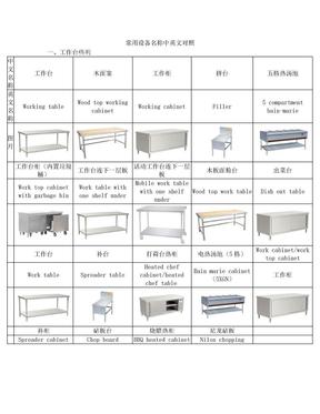 商用厨房设计设备常用中英文对照图片