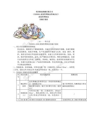 ISO9001-2008质量管理体系实施计划表