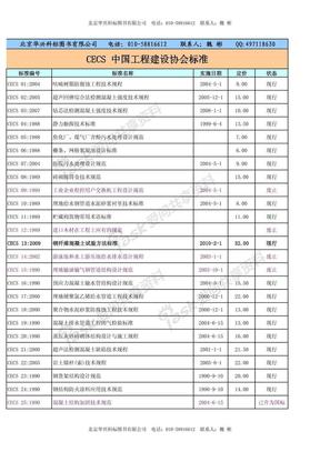 CECS_中国工程建设标准化协会标准 汇总