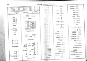 化工工艺流程图_图例说明
