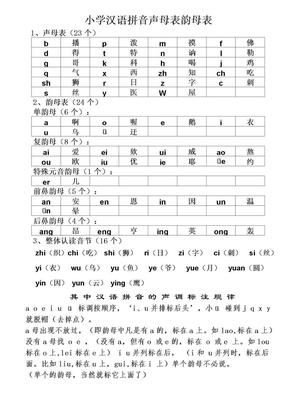 小学汉语拼音声母表韵母表+26个字母书写笔顺
