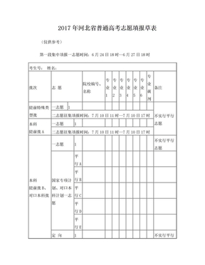 2018年高考志愿填报草表