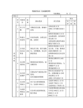 绩效考核表(行政部经理)