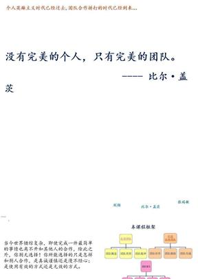 团队管理培训课程(ppt 70页)