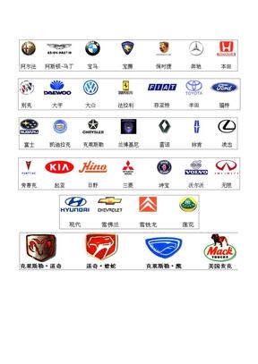 中国名车车标大全