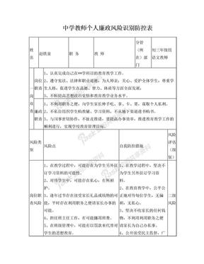 中学教师个人廉政风险识别防控表