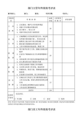 绩效考核表