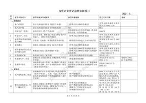 内资企业登记前置审批项目