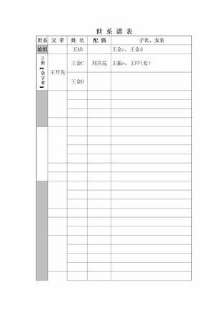 家谱-家谱明细表