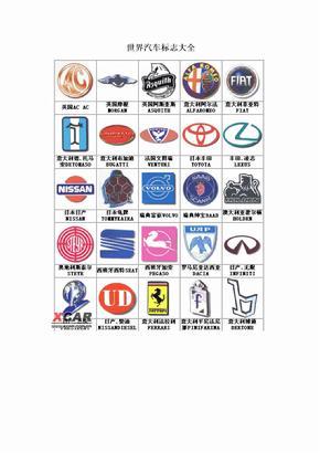 《世界汽车标志大全》—史上最全资料