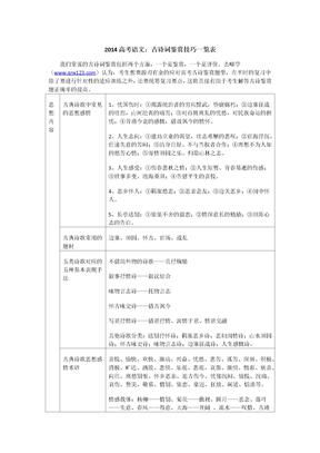 2014高考语文:古诗词鉴赏技巧一览表