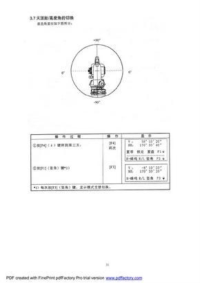拓普康全站仪使用说明书.pdf