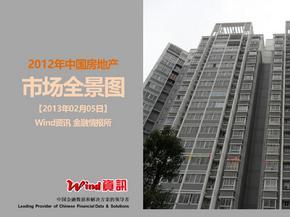 中国房地产市场全景分析ppt模板现代建筑高楼大厦中国房地产数据分析房地产ppt