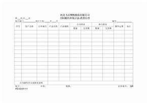 0301-11合同履约率统计表 修改版