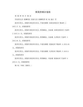 质量控制计划表