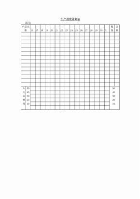 生产进度计划表(四)